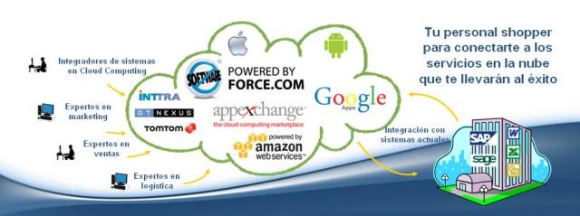 E-Business ERP
