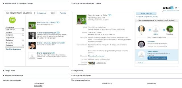 Linkedin for Salesforce