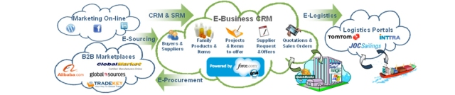 cloud computing for freight forwarders and traders.jpg
